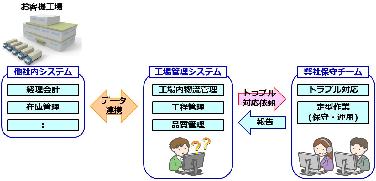 jirei03_02